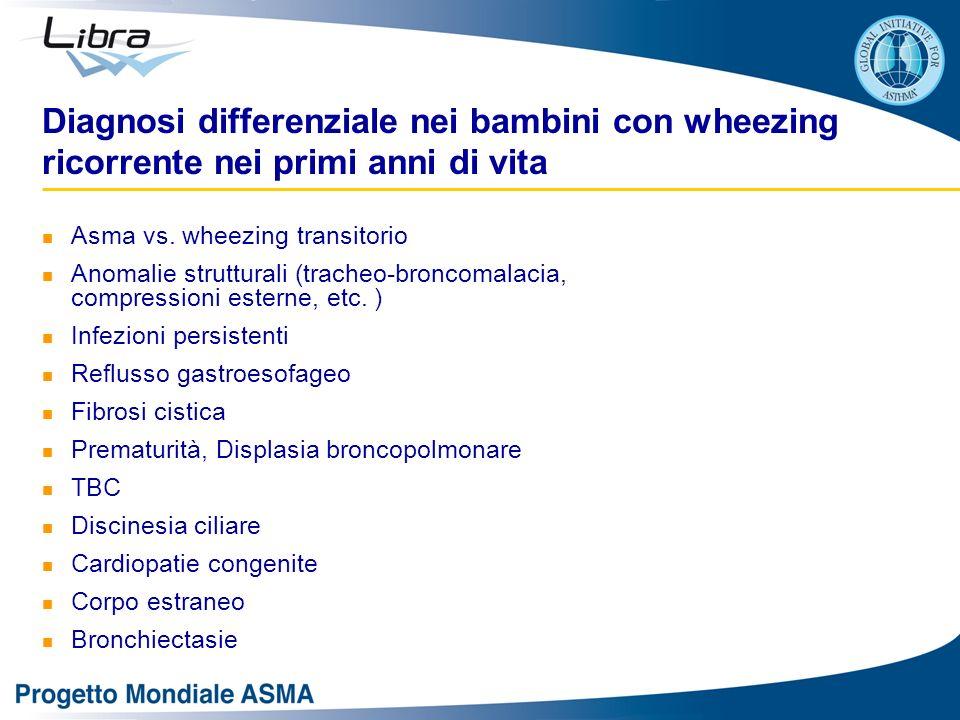 Diagnosi differenziale nei bambini con wheezing ricorrente nei primi anni di vita Asma vs. wheezing transitorio Anomalie strutturali (tracheo-broncoma