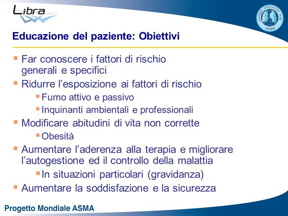 Educazione del paziente: Obiettivi Far conoscere i fattori di rischio generali e specifici Ridurre lesposizione ai fattori di rischio Fumo attivo e pa