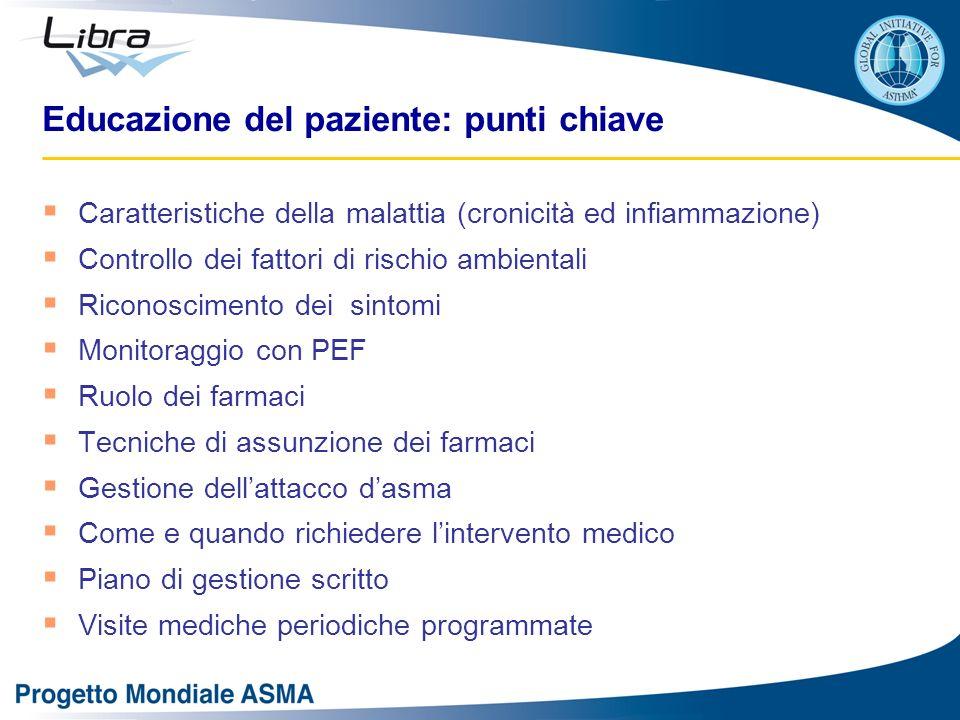 Educazione del paziente: punti chiave Caratteristiche della malattia (cronicità ed infiammazione) Controllo dei fattori di rischio ambientali Riconosc