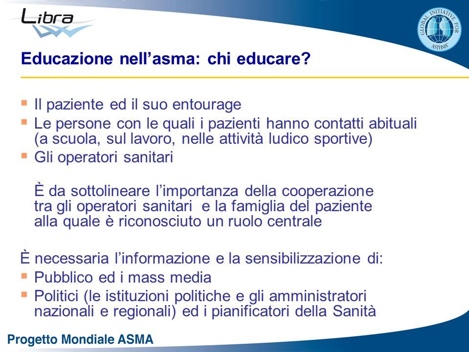 Educazione nellasma: chi educare? Il paziente ed il suo entourage Le persone con le quali i pazienti hanno contatti abituali (a scuola, sul lavoro, ne
