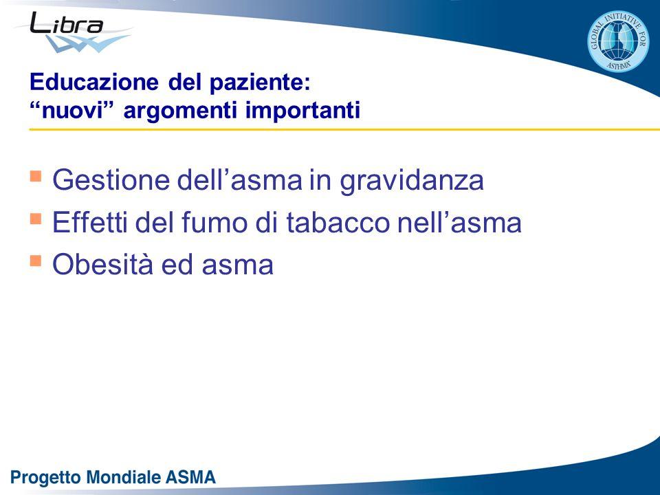Educazione del paziente: nuovi argomenti importanti Gestione dellasma in gravidanza Effetti del fumo di tabacco nellasma Obesità ed asma