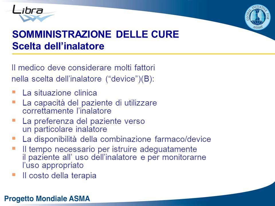 SOMMINISTRAZIONE DELLE CURE Scelta dellinalatore Il medico deve considerare molti fattori nella scelta dellinalatore (device)(B): La situazione clinic