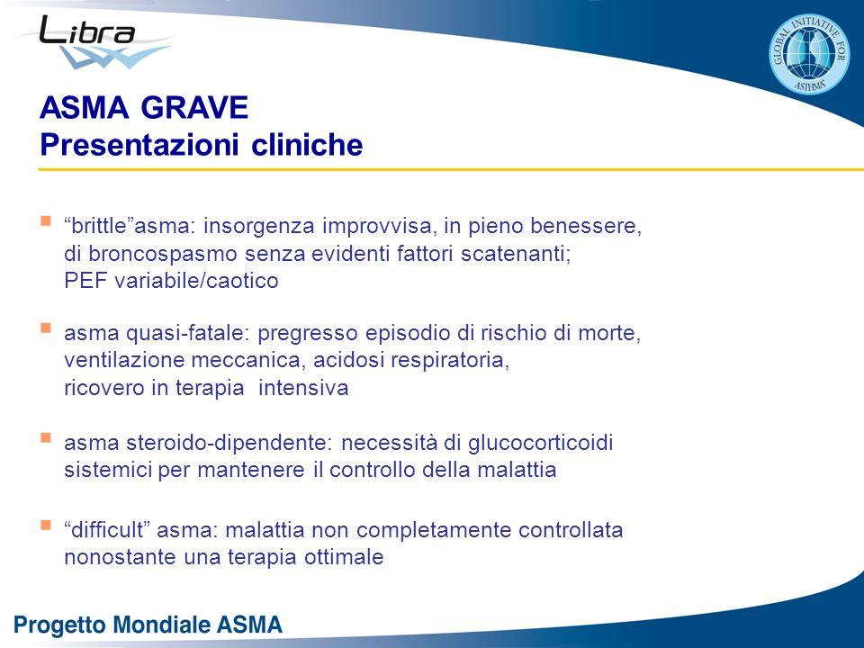 ASMA GRAVE Presentazioni cliniche brittleasma: insorgenza improvvisa, in pieno benessere, di broncospasmo senza evidenti fattori scatenanti; PEF varia