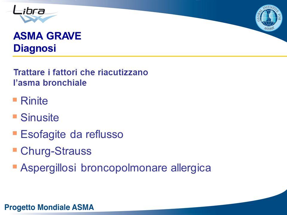 ASMA GRAVE Diagnosi Trattare i fattori che riacutizzano lasma bronchiale Rinite Sinusite Esofagite da reflusso Churg-Strauss Aspergillosi broncopolmon