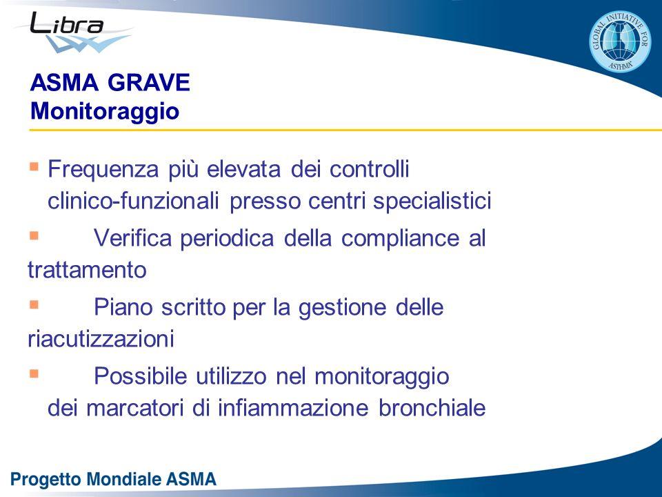 ASMA GRAVE Monitoraggio Frequenza più elevata dei controlli clinico-funzionali presso centri specialistici Verifica periodica della compliance al trat