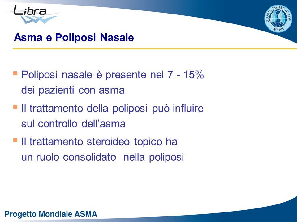Asma e Poliposi Nasale Poliposi nasale è presente nel 7 - 15% dei pazienti con asma Il trattamento della poliposi può influire sul controllo dellasma