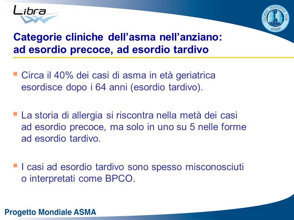 Categorie cliniche dellasma nellanziano: ad esordio precoce, ad esordio tardivo Circa il 40% dei casi di asma in età geriatrica esordisce dopo i 64 an