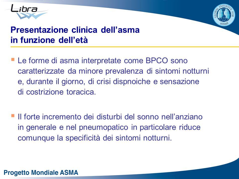 Presentazione clinica dellasma in funzione delletà Le forme di asma interpretate come BPCO sono caratterizzate da minore prevalenza di sintomi notturn