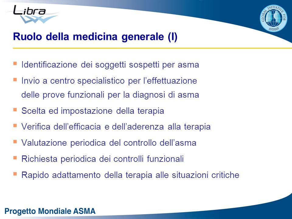 Ruolo della medicina generale (I) Identificazione dei soggetti sospetti per asma Invio a centro specialistico per leffettuazione delle prove funzional