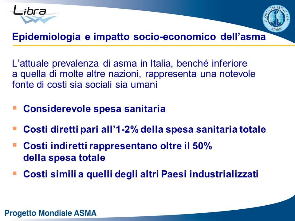Lattuale prevalenza di asma in Italia, benché inferiore a quella di molte altre nazioni, rappresenta una notevole fonte di costi sia sociali sia umani