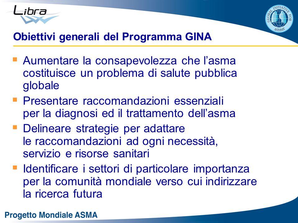 Aumentare la consapevolezza che lasma costituisce un problema di salute pubblica globale Presentare raccomandazioni essenziali per la diagnosi ed il t