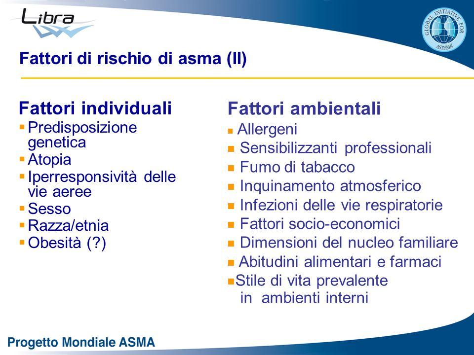 Fattori di rischio di asma (II) Fattori individuali Predisposizione genetica Atopia Iperresponsività delle vie aeree Sesso Razza/etnia Obesità (?) Fat