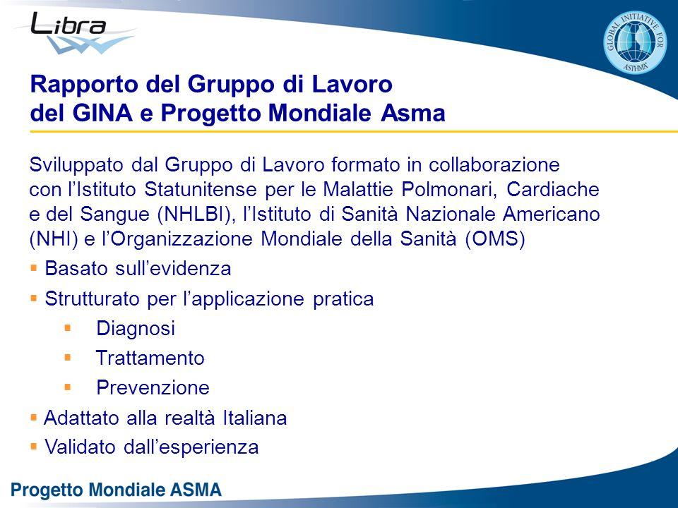 Rapporto del Gruppo di Lavoro del GINA e Progetto Mondiale Asma Sviluppato dal Gruppo di Lavoro formato in collaborazione con lIstituto Statunitense p