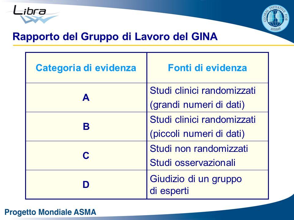 Rapporto del Gruppo di Lavoro del GINA Giudizio di un gruppo di esperti D Studi non randomizzati Studi osservazionali C Studi clinici randomizzati (pi