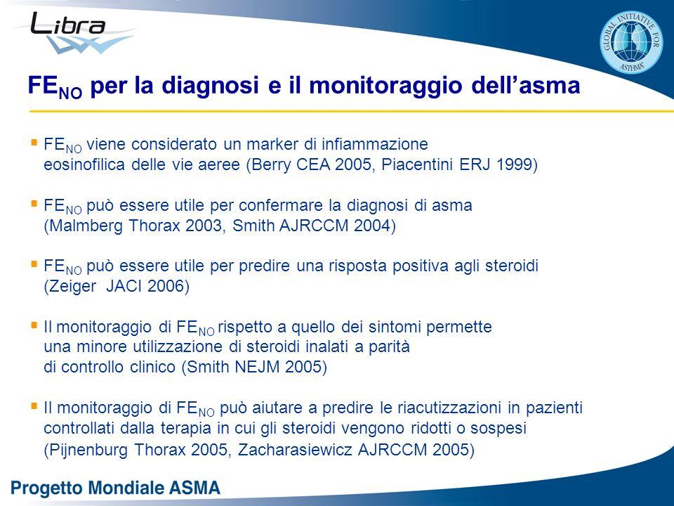 FE NO viene considerato un marker di infiammazione eosinofilica delle vie aeree (Berry CEA 2005, Piacentini ERJ 1999) FE NO può essere utile per confe