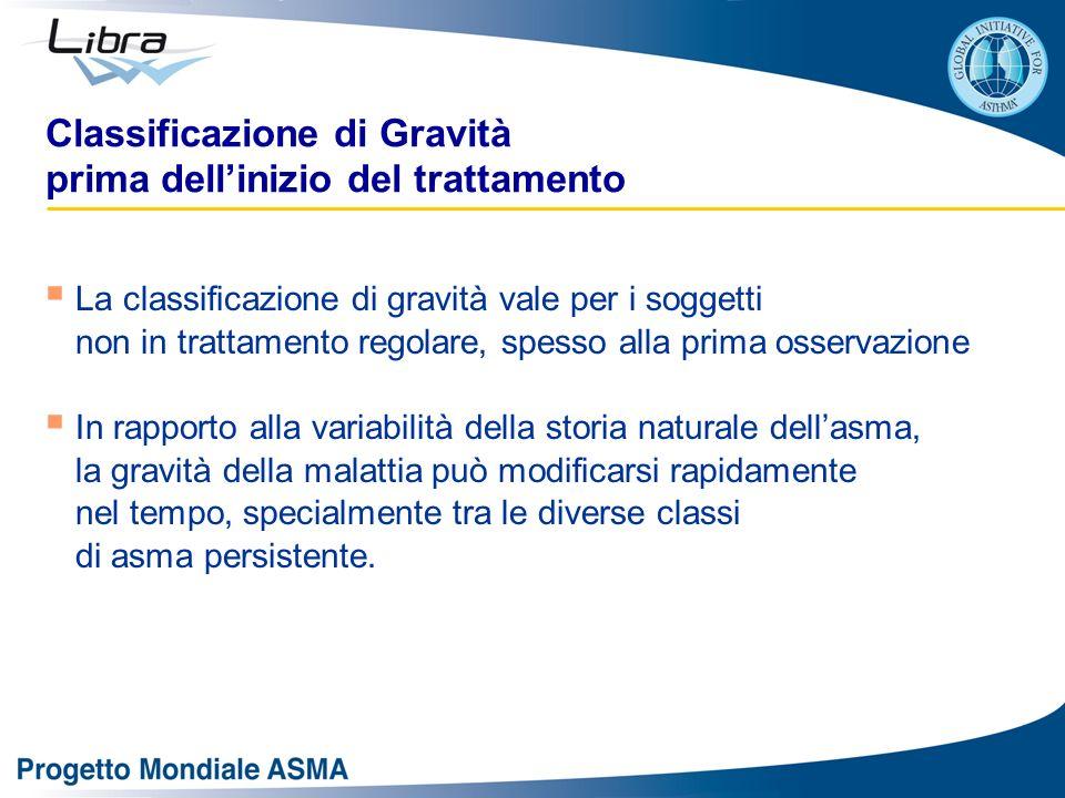 La classificazione di gravità vale per i soggetti non in trattamento regolare, spesso alla prima osservazione In rapporto alla variabilità della stori