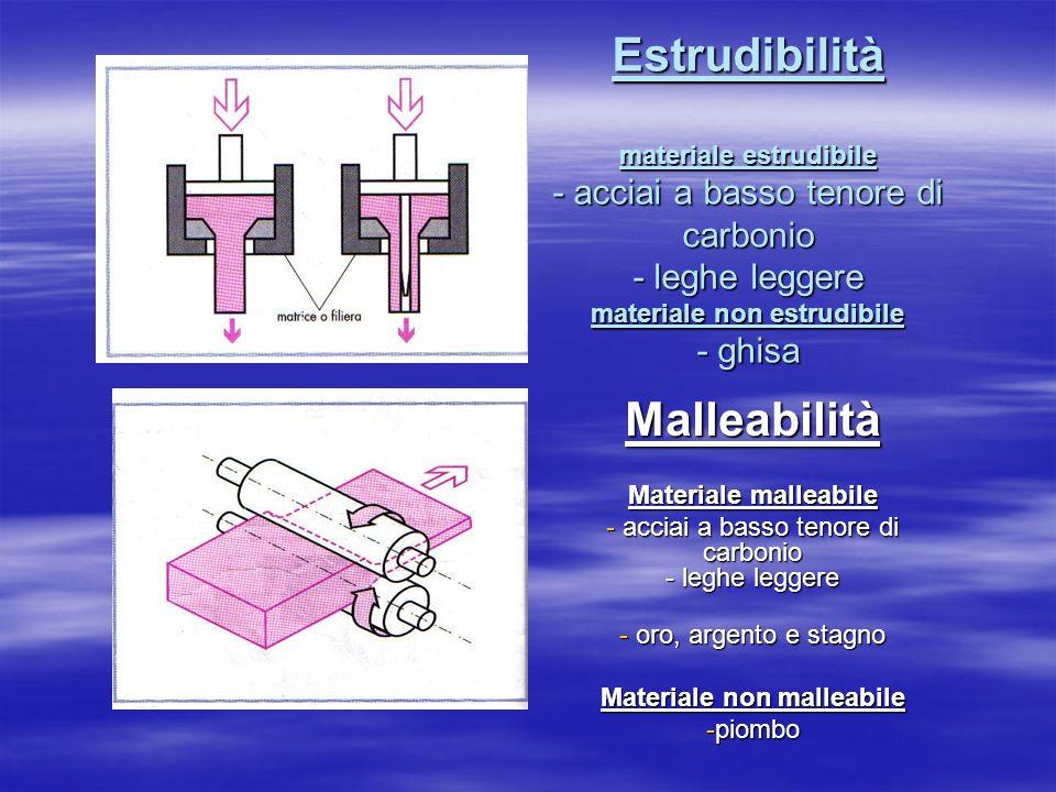 Estrudibilità materiale estrudibile - acciai a basso tenore di carbonio - leghe leggere materiale non estrudibile - ghisa Malleabilità Materiale malle