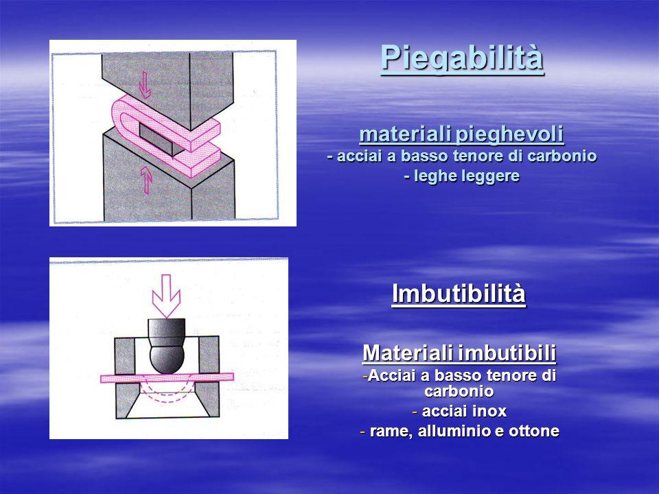 Piegabilità materiali pieghevoli - acciai a basso tenore di carbonio - leghe leggere Imbutibilità Materiali imbutibili -A-A-A-Acciai a basso tenore di