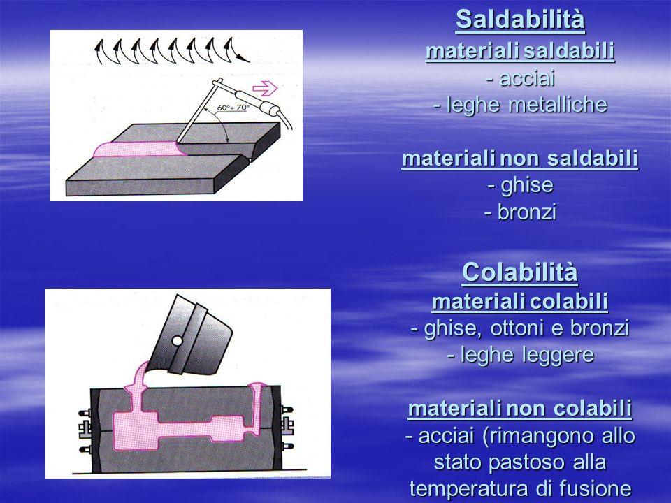 Saldabilità materiali saldabili - acciai - leghe metalliche materiali non saldabili - ghise - bronzi Colabilità materiali colabili - ghise, ottoni e b