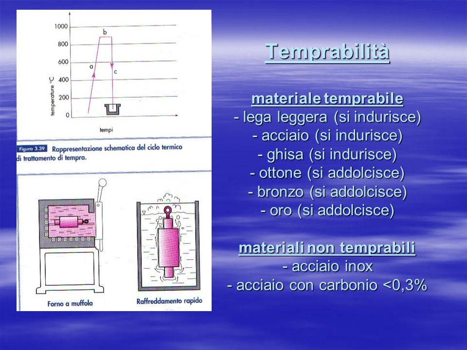Temprabilità materiale temprabile - lega leggera (si indurisce) - acciaio (si indurisce) - ghisa (si indurisce) - ottone (si addolcisce) - bronzo (si