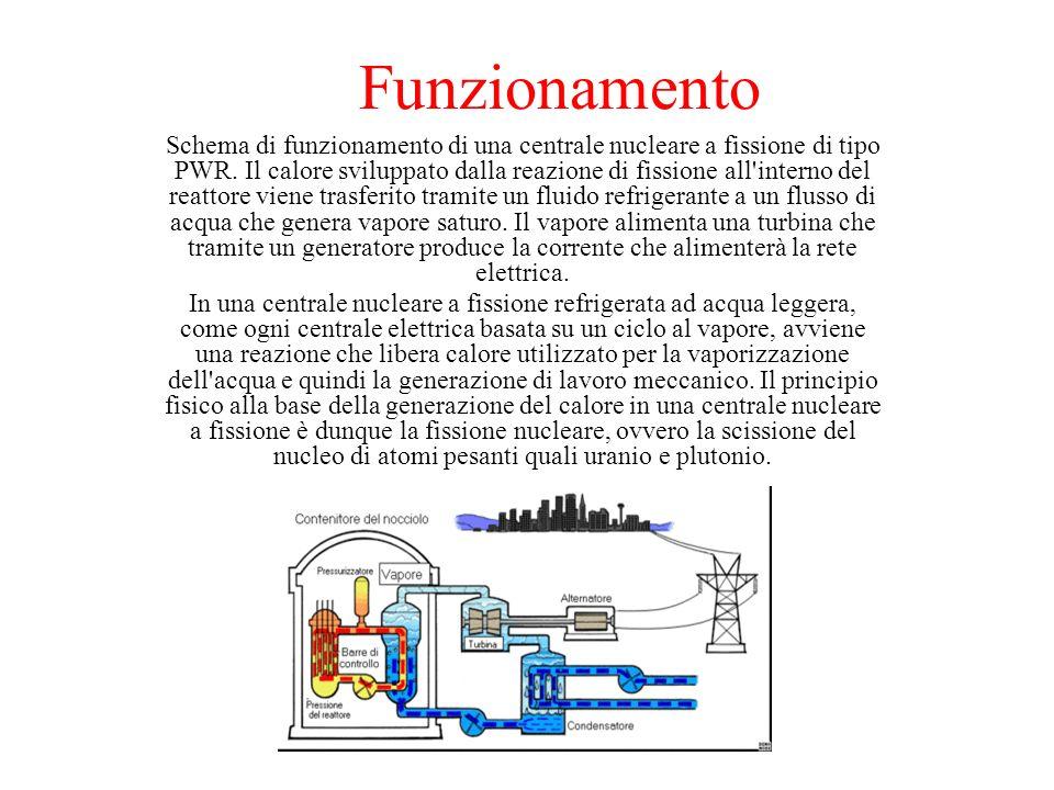 Funzionamento Schema di funzionamento di una centrale nucleare a fissione di tipo PWR. Il calore sviluppato dalla reazione di fissione all'interno del