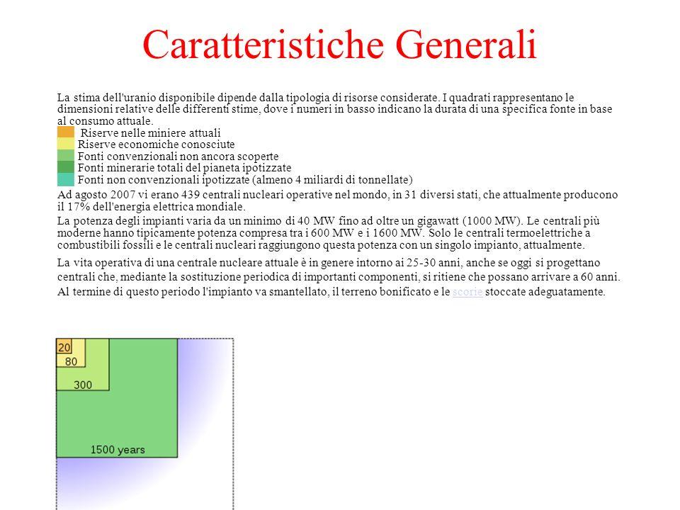 Caratteristiche Generali La stima dell uranio disponibile dipende dalla tipologia di risorse considerate.