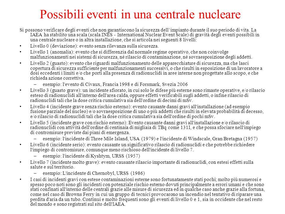 Possibili eventi in una centrale nucleare Si possono verificare degli eventi che non garantiscono la sicurezza dellimpianto durante il suo periodo di vita.