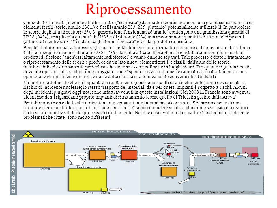 Riprocessamento Come detto, in realtà, il combustibile estratto ( scaricato ) dai reattori contiene ancora una grandissima quantità di elementi fertili (torio, uranio 238...) e fissili (uranio 233, 235, plutonio) potenzialmente utilizzabili.