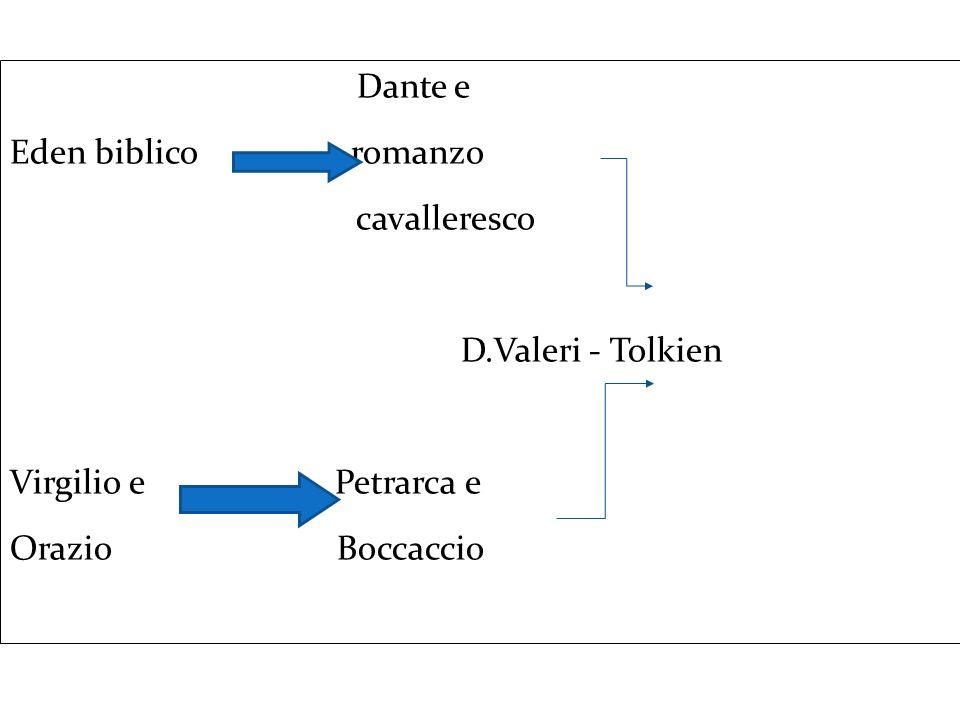 Dante e Eden biblico romanzo cavalleresco D.Valeri - Tolkien Virgilio e Petrarca e Orazio Boccaccio