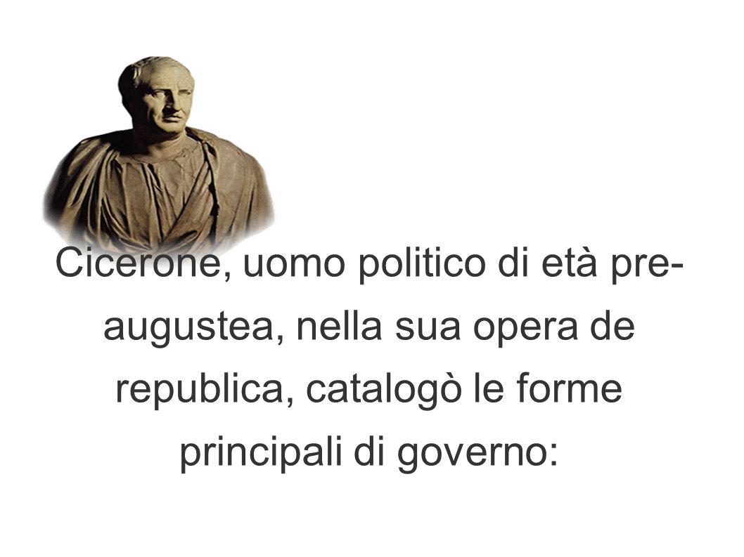 Cicerone, uomo politico di età pre- augustea, nella sua opera de republica, catalogò le forme principali di governo: