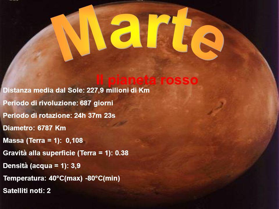 Il pianeta rosso Distanza media dal Sole: 227,9 milioni di Km Periodo di rivoluzione: 687 giorni Periodo di rotazione: 24h 37m 23s Diametro: 6787 Km M