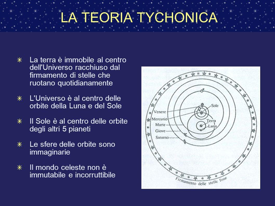 LA TEORIA TYCHONICA La terra è immobile al centro dell Universo racchiuso dal firmamento di stelle che ruotano quotidianamente L Universo è al centro delle orbite della Luna e del Sole Il Sole è al centro delle orbite degli altri 5 pianeti Le sfere delle orbite sono immaginarie Il mondo celeste non è immutabile e incorruttibile