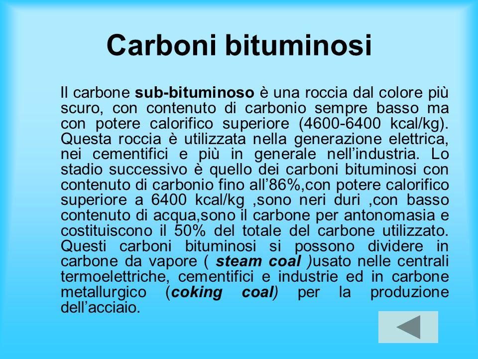 Carboni bituminosi Il carbone sub-bituminoso è una roccia dal colore più scuro, con contenuto di carbonio sempre basso ma con potere calorifico superi