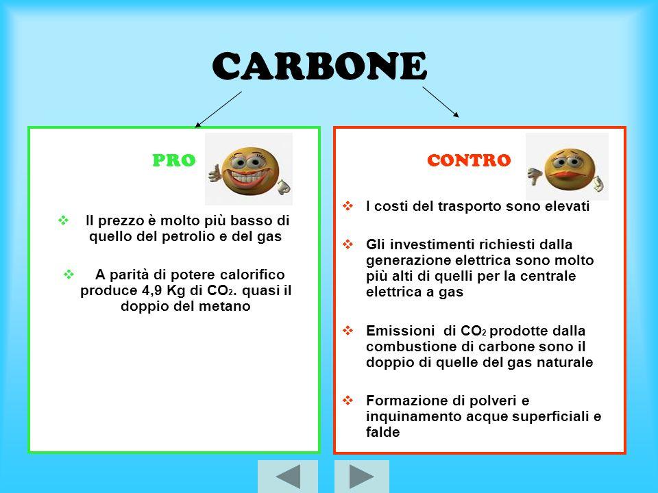 CARBONE PRO Il prezzo è molto più basso di quello del petrolio e del gas A parità di potere calorifico produce 4,9 Kg di CO 2. quasi il doppio del met