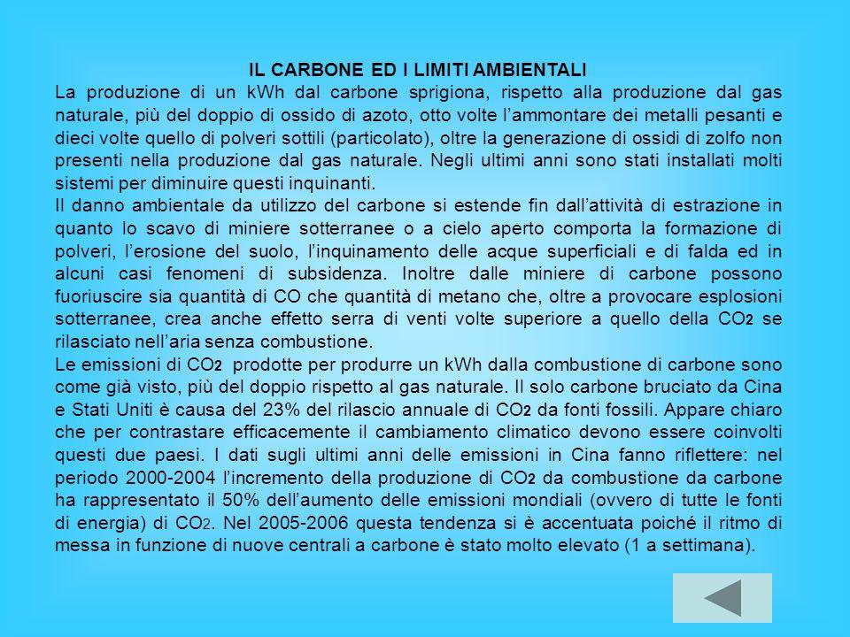 IL CARBONE ED I LIMITI AMBIENTALI La produzione di un kWh dal carbone sprigiona, rispetto alla produzione dal gas naturale, più del doppio di ossido d