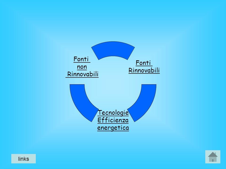 Fonti Rinnovabili Tecnologie Efficienza energetica Fonti non Rinnovabili links