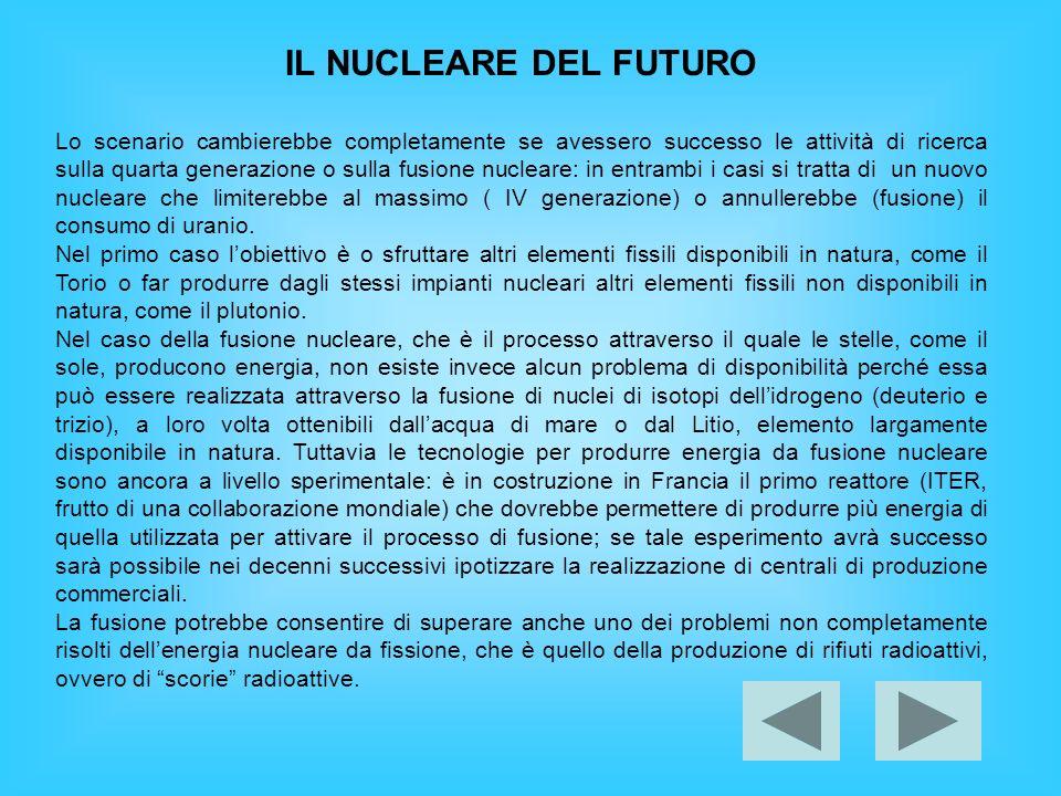 IL NUCLEARE DEL FUTURO Lo scenario cambierebbe completamente se avessero successo le attività di ricerca sulla quarta generazione o sulla fusione nucl