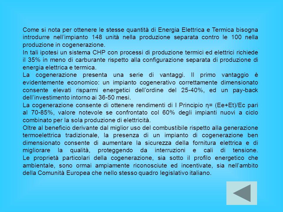Come si nota per ottenere le stesse quantità di Energia Elettrica e Termica bisogna introdurre nellimpianto 148 unità nella produzione separata contro
