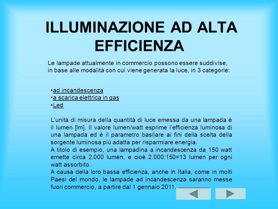 ILLUMINAZIONE AD ALTA EFFICIENZA Le lampade attualmente in commercio possono essere suddivise, in base alle modalità con cui viene generata la luce, i