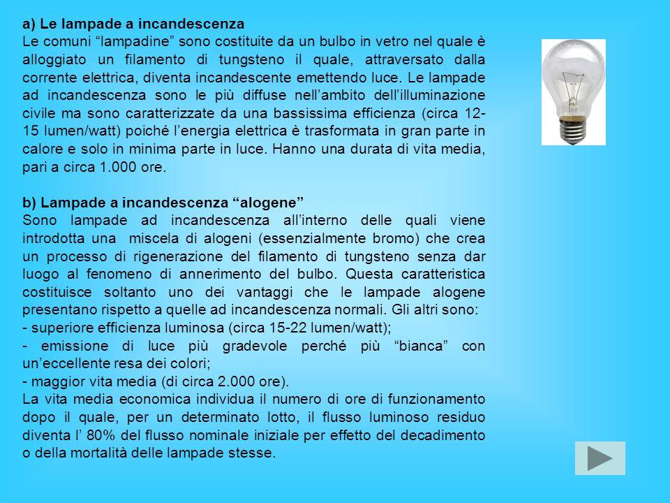 a) Le lampade a incandescenza Le comuni lampadine sono costituite da un bulbo in vetro nel quale è alloggiato un filamento di tungsteno il quale, attr
