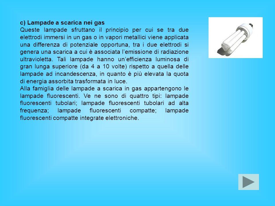 c) Lampade a scarica nei gas Queste lampade sfruttano il principio per cui se tra due elettrodi immersi in un gas o in vapori metallici viene applicat