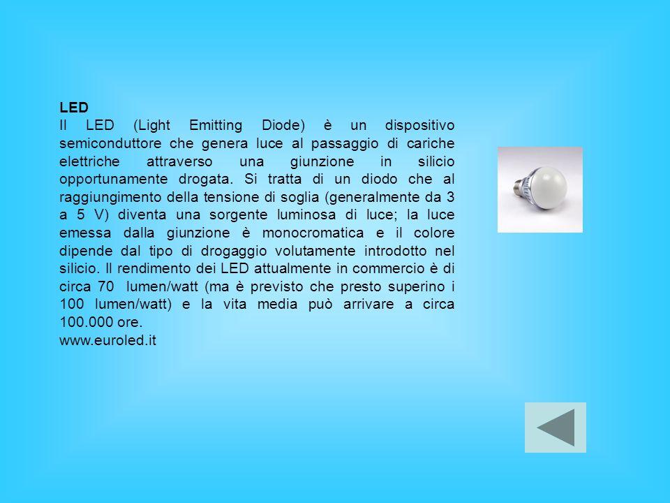 LED Il LED (Light Emitting Diode) è un dispositivo semiconduttore che genera luce al passaggio di cariche elettriche attraverso una giunzione in silic
