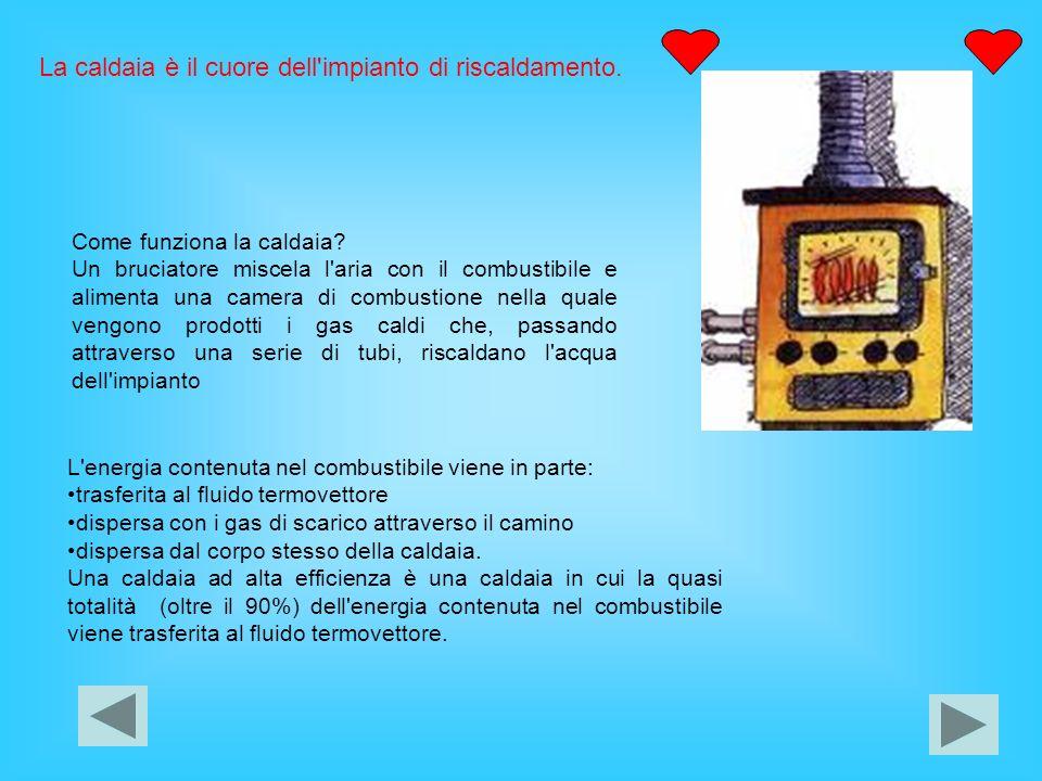 La caldaia è il cuore dell'impianto di riscaldamento. Come funziona la caldaia? Un bruciatore miscela l'aria con il combustibile e alimenta una camera