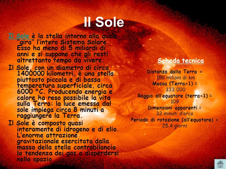 Il Sole Il Sole è la stella intorno alla quale gira lintero Sistema Solare. Esso ha meno di 5 miliardi di anni e si suppone che gli resti altrettanto