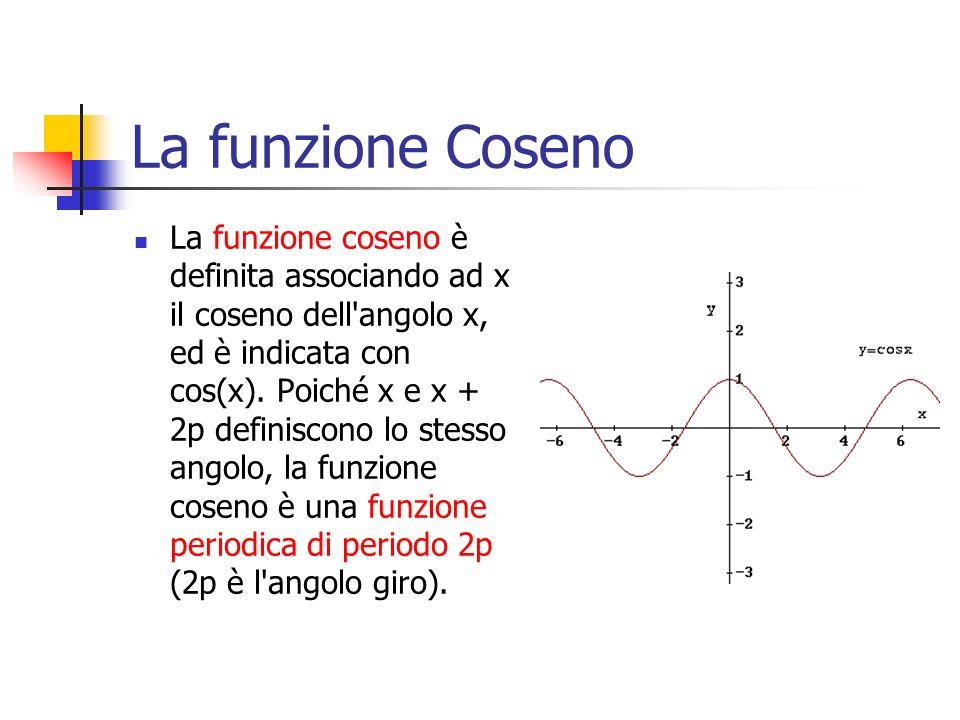 La funzione Coseno La funzione coseno è definita associando ad x il coseno dell'angolo x, ed è indicata con cos(x). Poiché x e x + 2p definiscono lo s