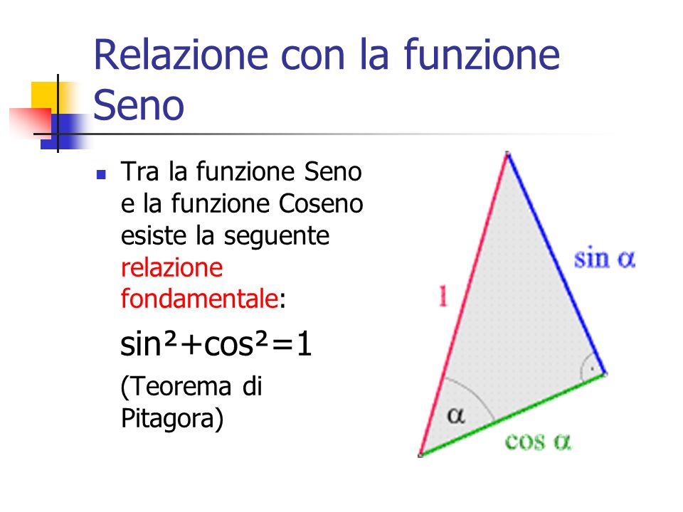 Relazione con la funzione Seno Tra la funzione Seno e la funzione Coseno esiste la seguente relazione fondamentale: sin²+cos²=1 (Teorema di Pitagora)