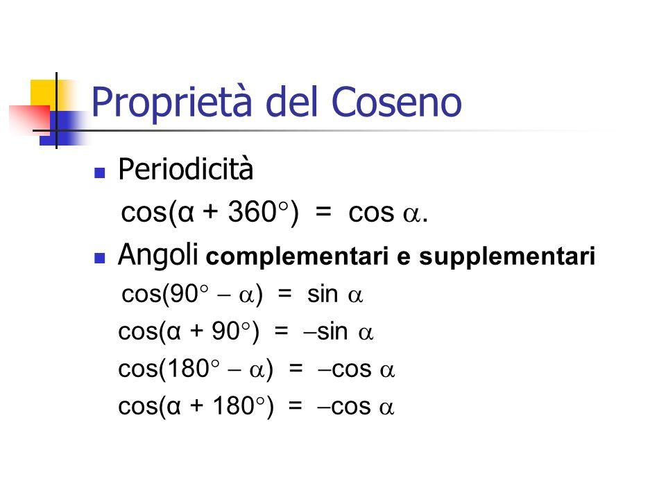 Proprietà del Coseno Periodicità cos(α + 360°) = cos. Angoli complementari e supplementari cos(90° ) = sin cos(α + 90°) = sin cos(180° ) = cos cos(α +