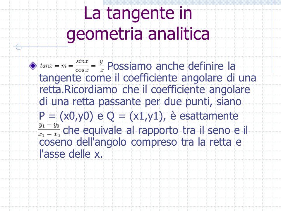La tangente in geometria analitica Possiamo anche definire la tangente come il coefficiente angolare di una retta.Ricordiamo che il coefficiente angol