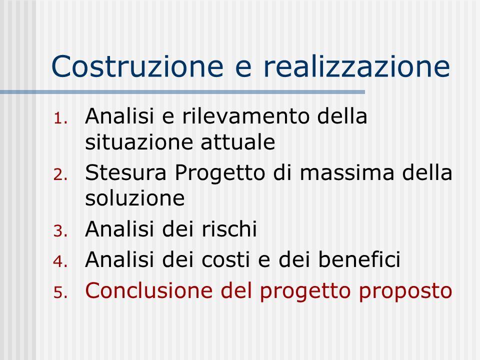 Costruzione e realizzazione 1. Analisi e rilevamento della situazione attuale 2. Stesura Progetto di massima della soluzione 3. Analisi dei rischi 4.
