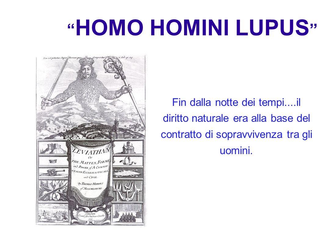 HOMO HOMINI LUPUS Fin dalla notte dei tempi....il diritto naturale era alla base del contratto di sopravvivenza tra gli uomini.